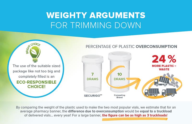 Weighty-arguments