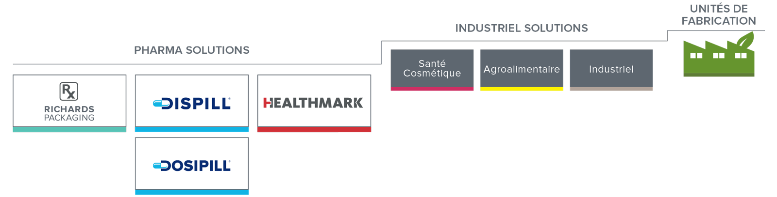pharma-solution-tableau